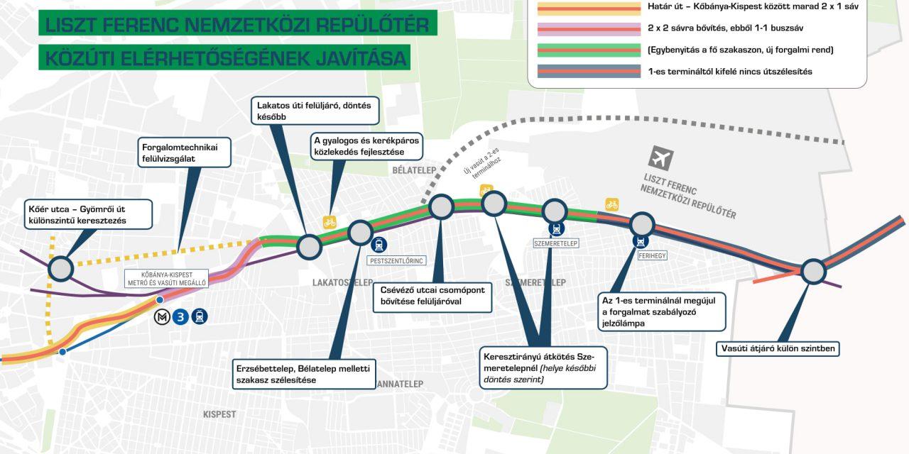 Megjelent a tervezői közbeszerzés a Ferihegyi repülőtérre vezető gyorsforgalmi út felújítására és bővítésére