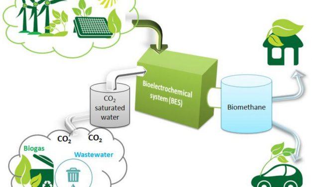 11 milliárdos támogatással indulnak új, a megújuló energiatermelést segítő fejlesztések