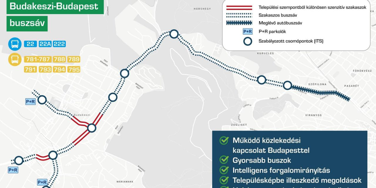 Budakeszi buszsávok: tervezői közbeszerzés