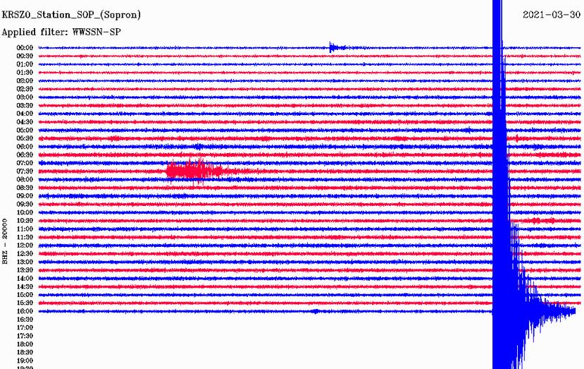 Földrengés Bécs közelében