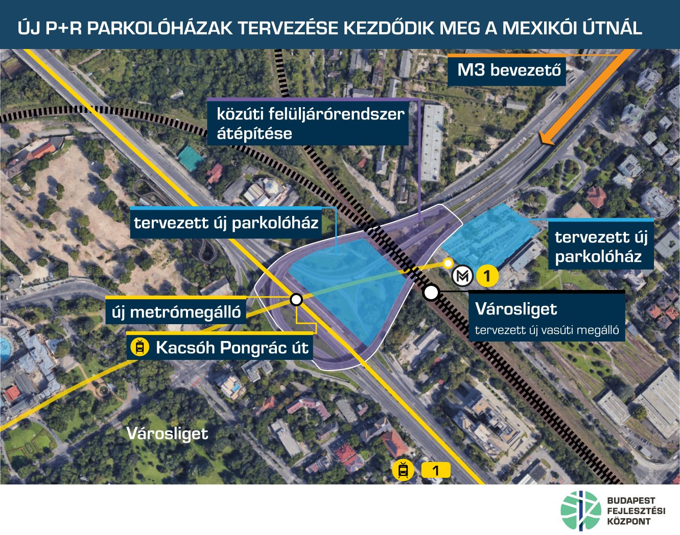 A KÖZTI tervezheti a városligeti parkolóházakat