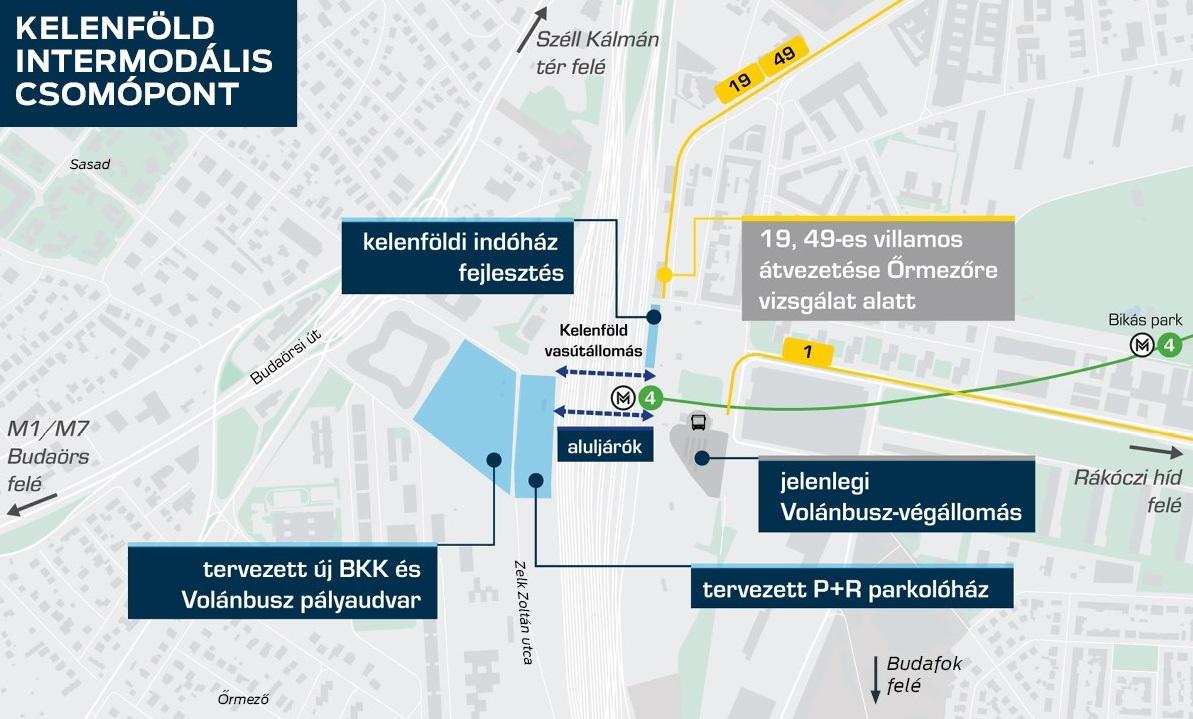 Aláírták a szerződést – kezdődhet a kelenföldi új buszterminál és P+R-parkoló tervezése