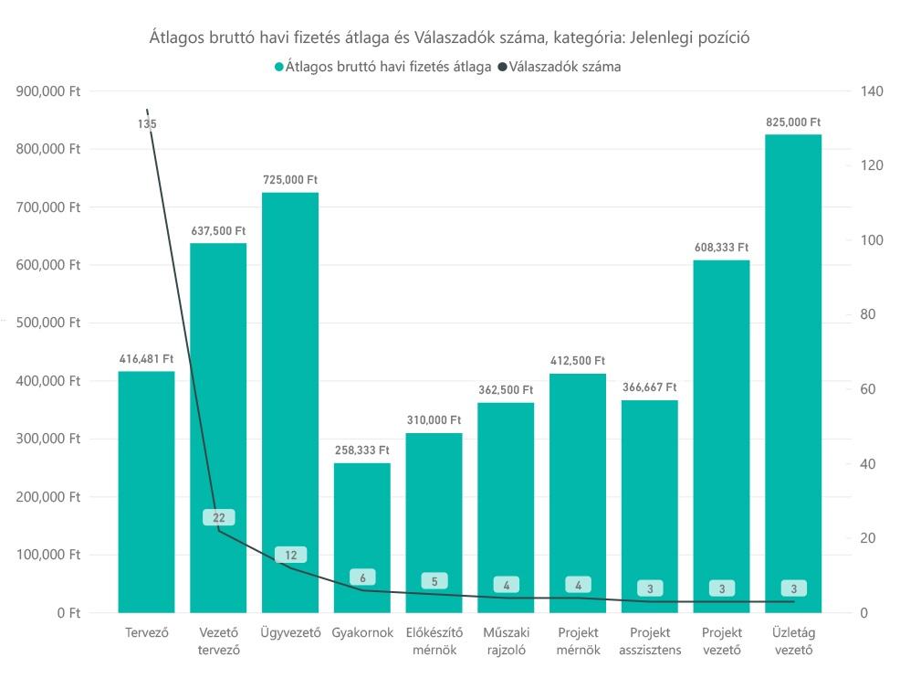 mennyit keresnek a robotcégek bitcoin jövedelem és stabil jövedelem