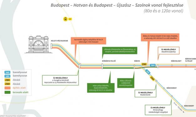 Folytatódik a budapesti elővárosi vasutak fejlesztése