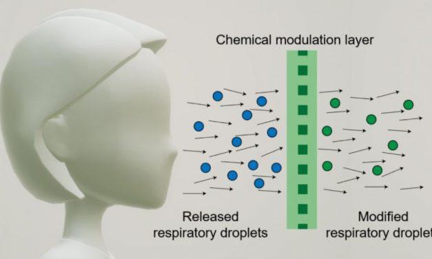 Víruspusztító maszk a Covid-19 ellen