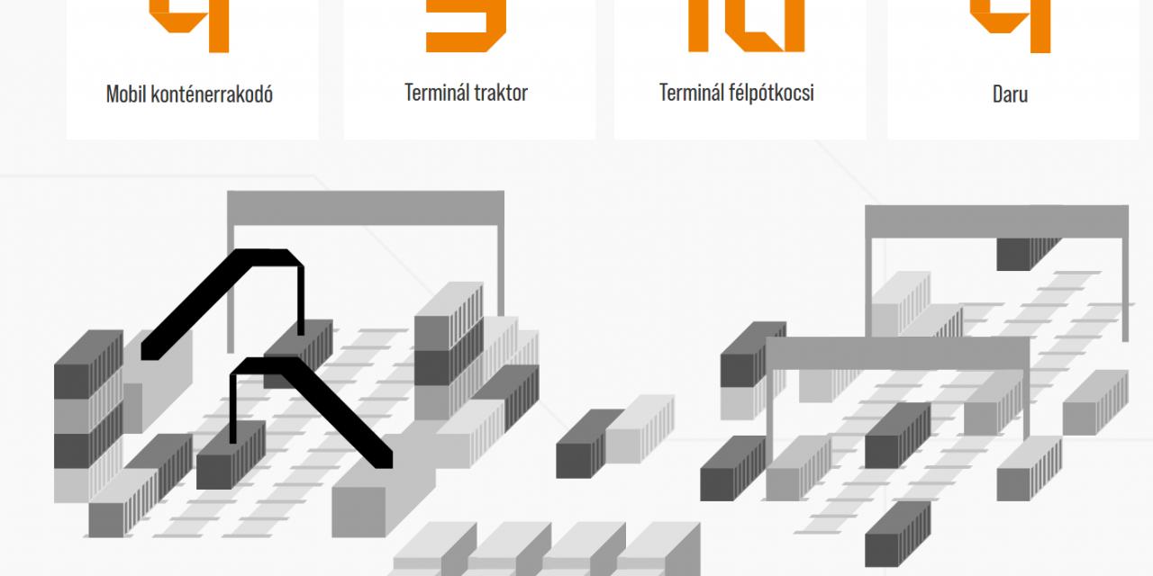 Fényeslitkén épül Európa legnagyobb intermodális terminálja