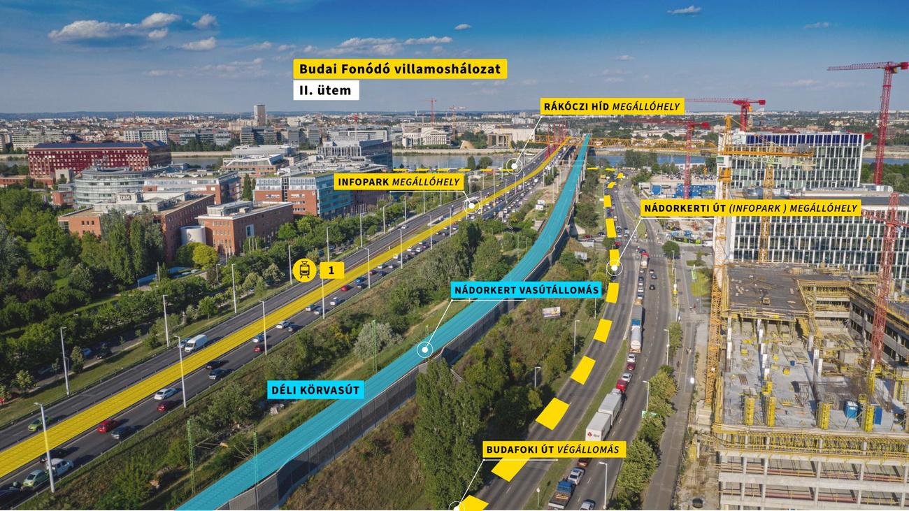 A Főmterv tervezheti a budai fonódó villamoshálózat fejlesztésének II. ütemét