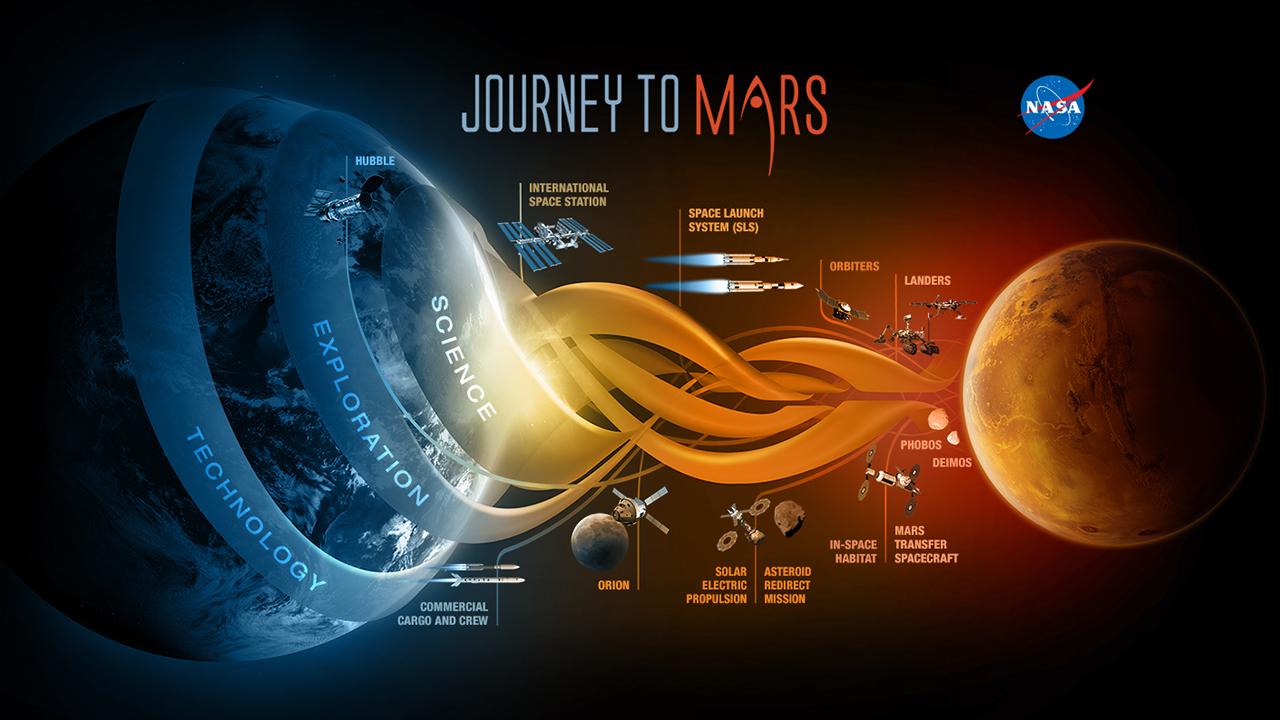 A hosszú távú űrutazás agyműködésre gyakorolt hatását vizsgálták a TTK kutatói
