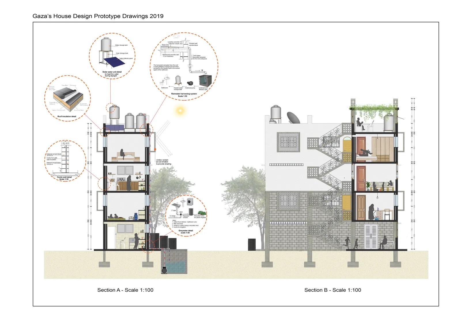 Háború és béke: új prototípust alkalmazva építik újjá a gázai övezetet